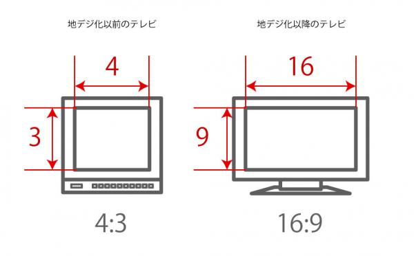 E32CA857-F285-432A-BEA8-58A3CC2C1BB5