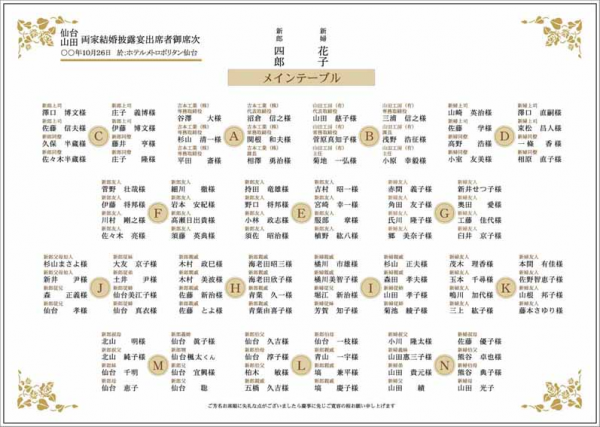 C64A6EA9-78C7-4B60-8E18-A673E528FA8B
